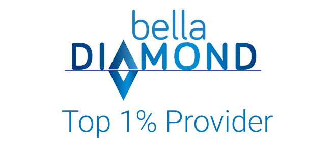 Dominique and Well Medical Arts are proud to be a Belladiamond Top 1% in the Nation Bellafill Clinic.